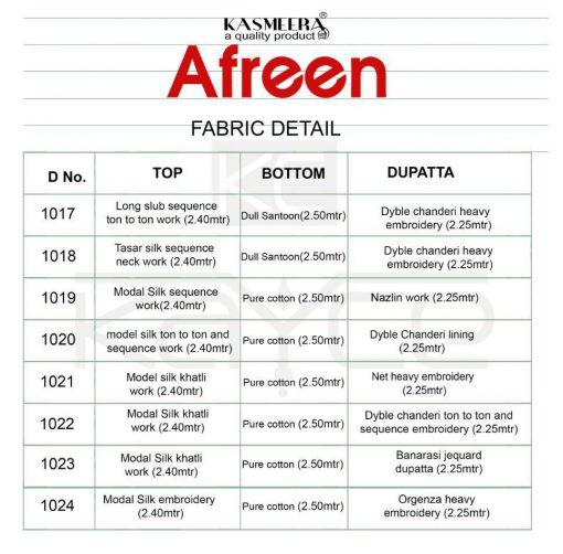 Kayce Kasmeera Afreen Salwar Suit Wholesale Catalog 8 Pcs 12 510x502 - Kayce Kasmeera Afreen Salwar Suit Wholesale Catalog 8 Pcs
