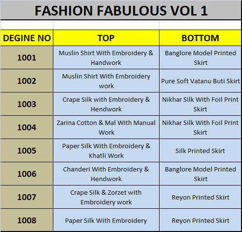 Kajal Style Fashion Fabulous Vol 1 Kurti with Skirt Wholesale Catalog 8 Pcs 16 - Kajal Style Fashion Fabulous Vol 1 Kurti with Skirt Wholesale Catalog 8 Pcs