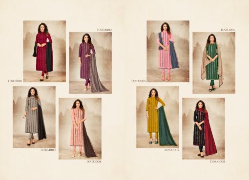 Brij Siya Salwar Suit Wholesale Catalog 8 Pcs 19 510x370 - Brij Siya Salwar Suit Wholesale Catalog 8 Pcs