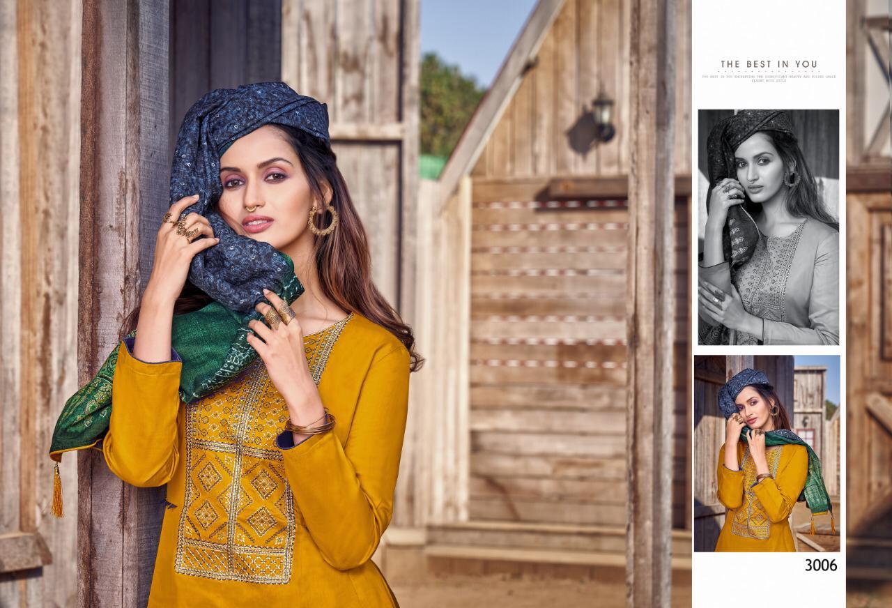 Kapil Trendz Evyana Salwar Suit Wholesale Catalog 6 Pcs 7 - Kapil Trendz Evyana Salwar Suit Wholesale Catalog 6 Pcs