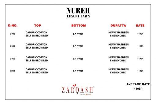 Zarqash Nureh Luxury Lawn by Khayyira Salwar Suit Wholesale Catalog 4 Pcs 7 510x340 - Zarqash Nureh Luxury Lawn by Khayyira Salwar Suit Wholesale Catalog 4 Pcs